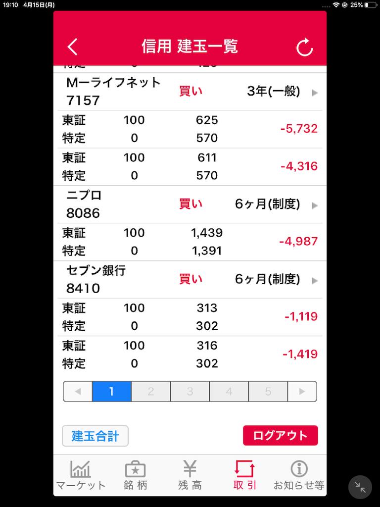 f:id:kabuzaishi:20190415192235p:image