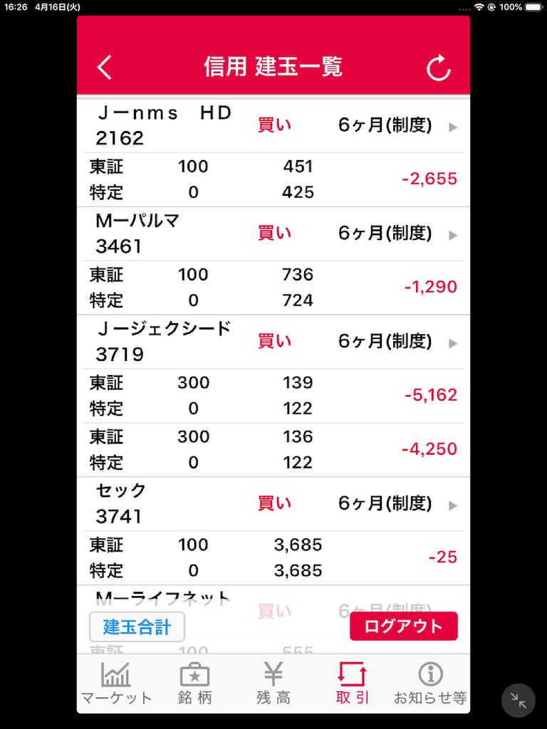 f:id:kabuzaishi:20190416174139p:image