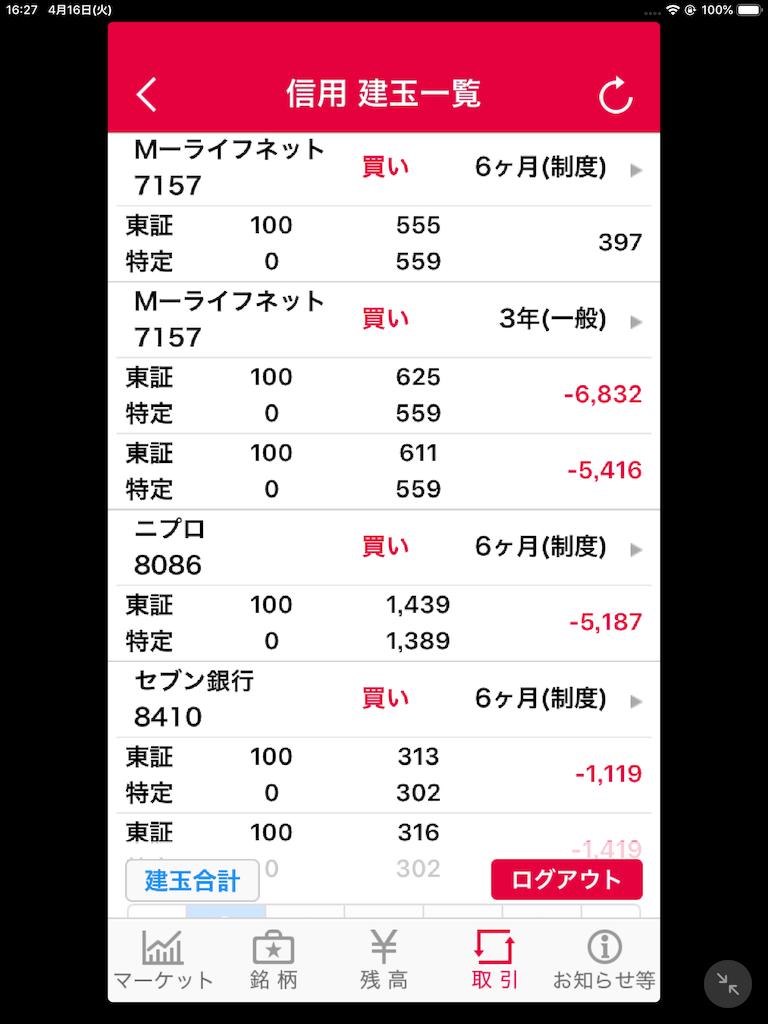 f:id:kabuzaishi:20190416174144p:image