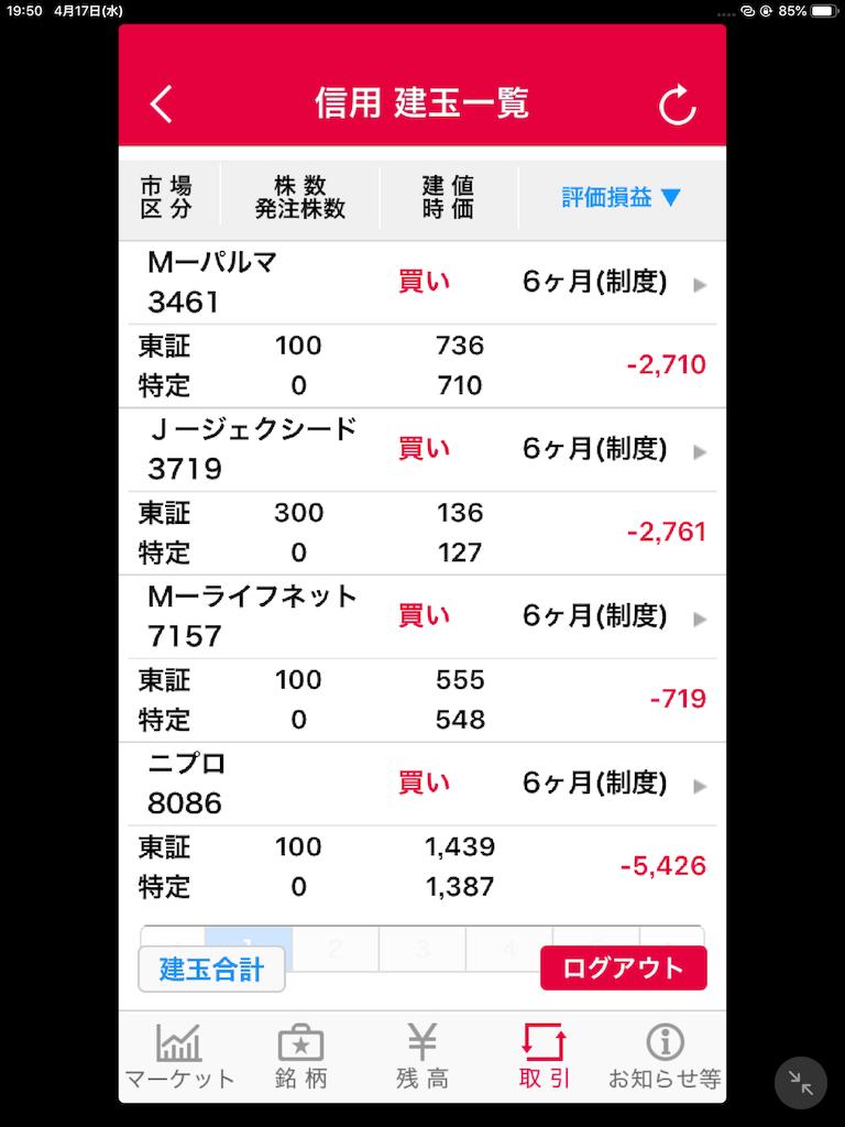 f:id:kabuzaishi:20190417201117p:image