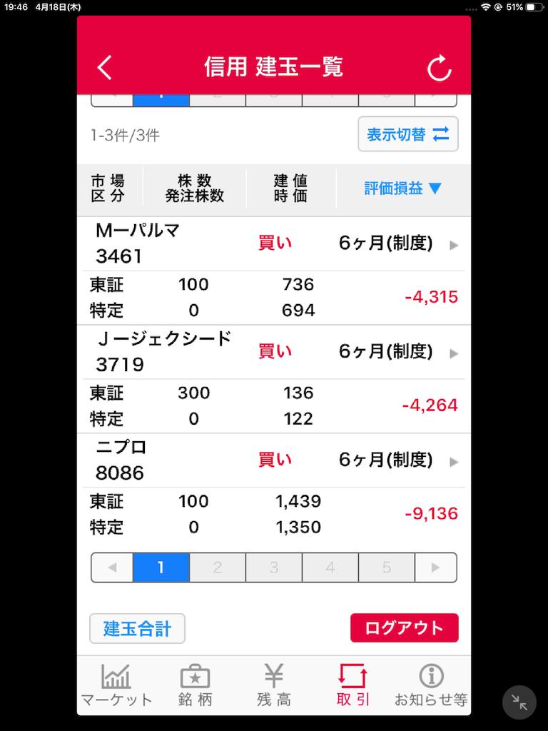 f:id:kabuzaishi:20190418195542p:image