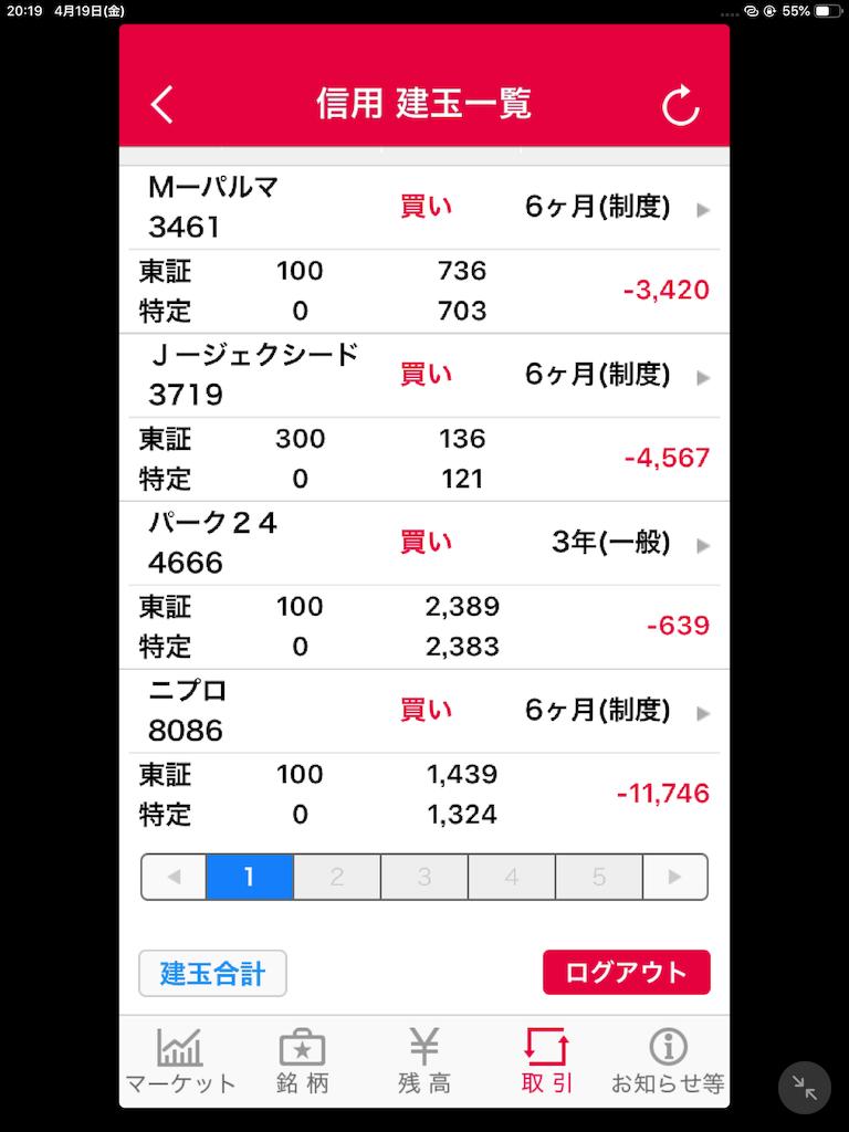 f:id:kabuzaishi:20190419202949p:image