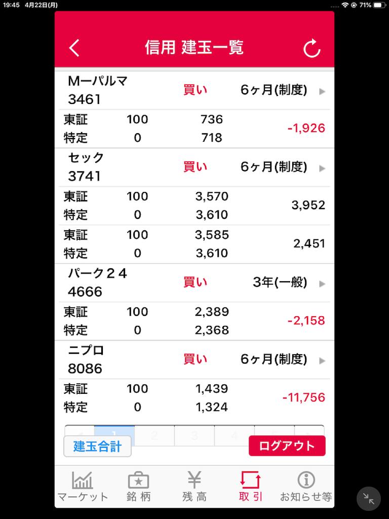 f:id:kabuzaishi:20190422202232p:image