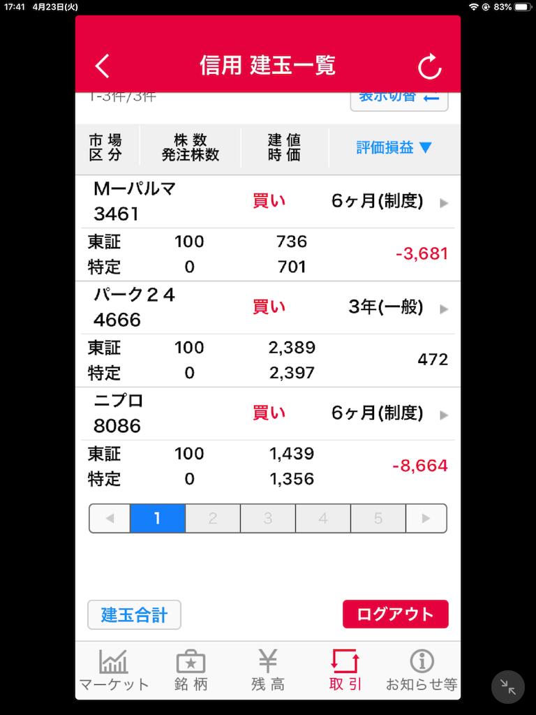 f:id:kabuzaishi:20190423175146p:image