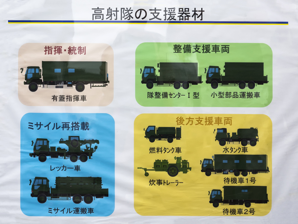 Major equipment of Air Defense Missile Group