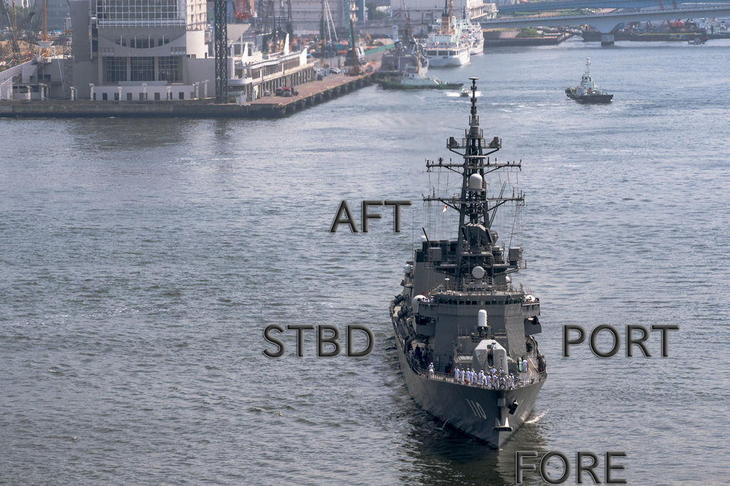 STBD/PORT/FORE/AFT of the ship