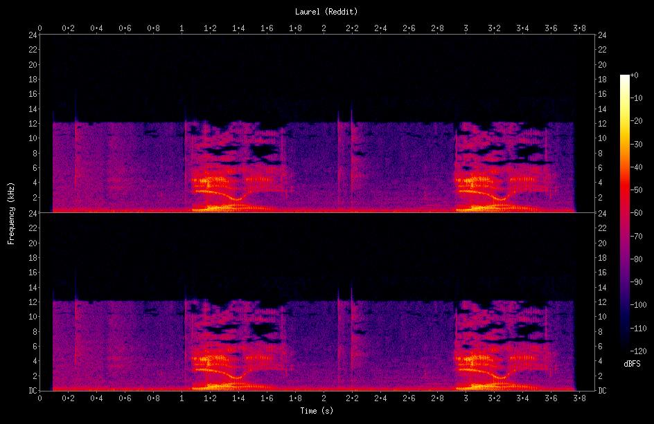 Laurel spectrogram (Reddit)