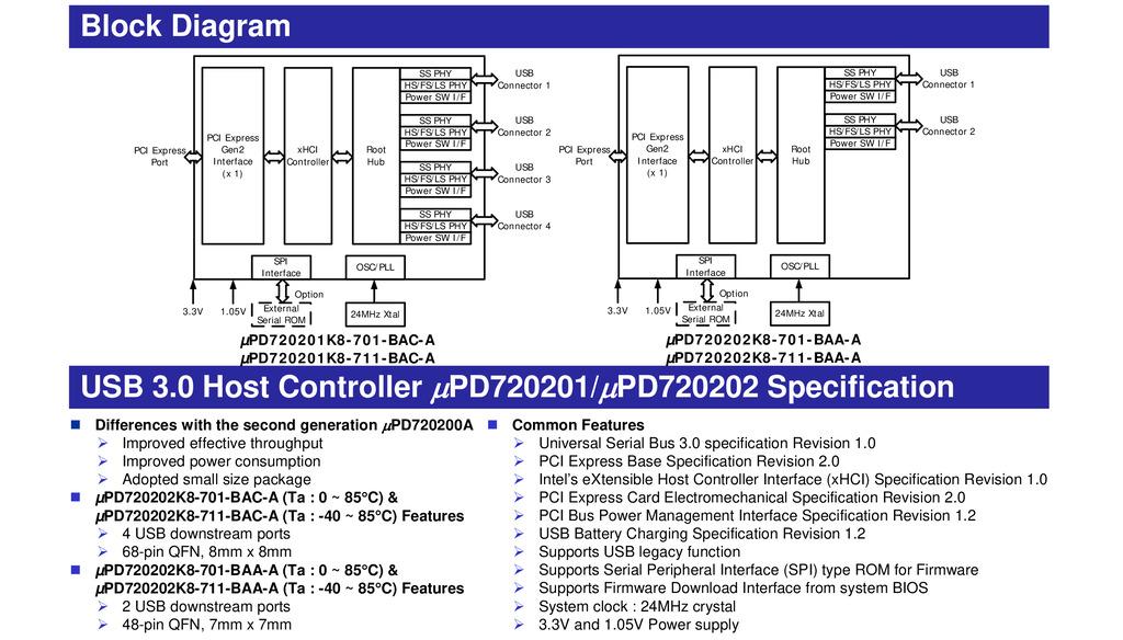 μPD720201/μPD720202パンフレット