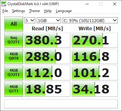 CrystalDiskMark on ASUS TAICHI21 internal SSD(Sandisk SD5SE2-128G-1002E)