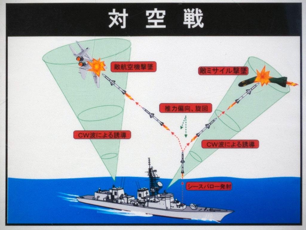 海上自衛隊護衛艦たかなみ(DD-110)のVLSの解説パネル(対空戦)