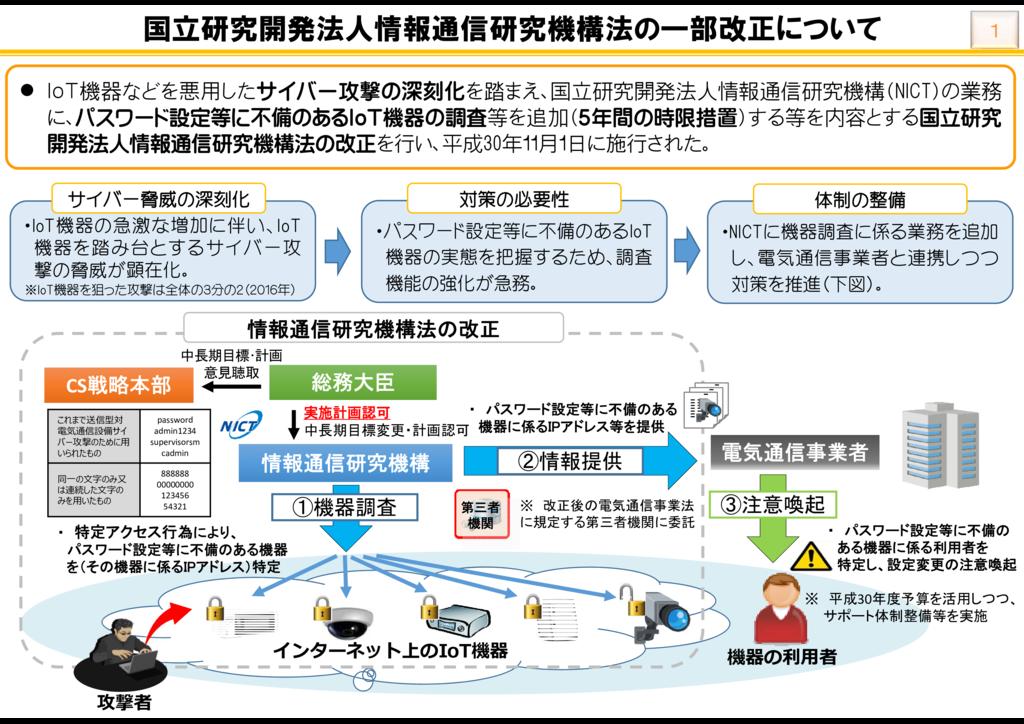 総務省報道資料別紙1-1ページ