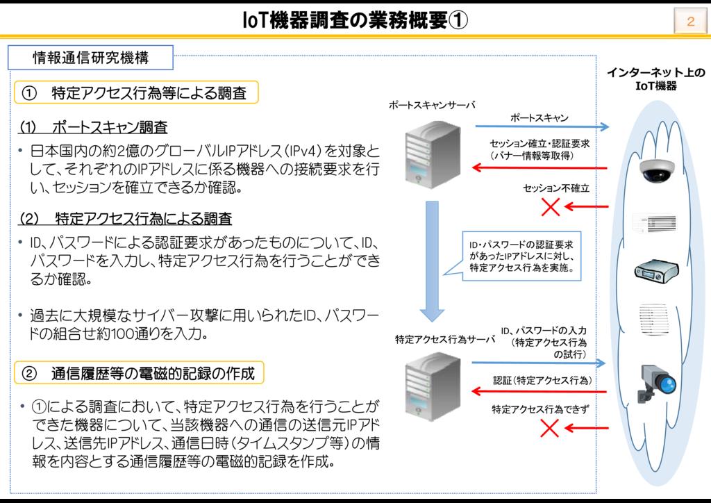 総務省報道資料別紙1-2ページ