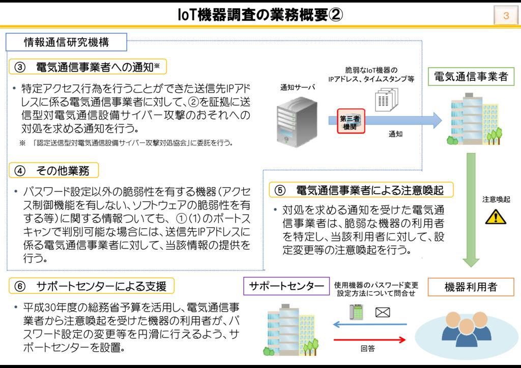 総務省報道資料別紙1-3ページ