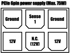 PCIe 6pin power supply pin assignment