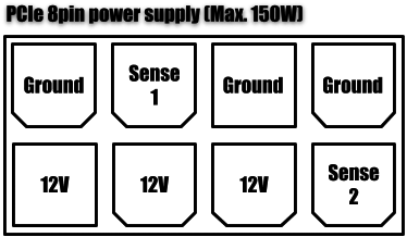 PCIe 8pin power supply pin assignment