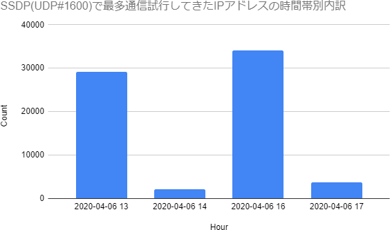 f:id:kachine:20200412002002p:plain