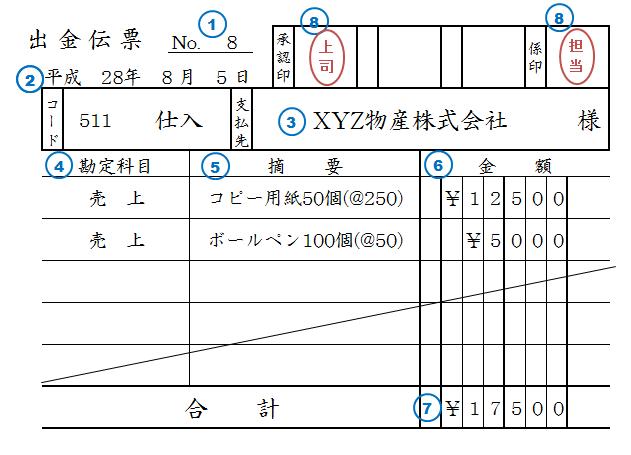 f:id:kadhinaru:20190401223849p:plain