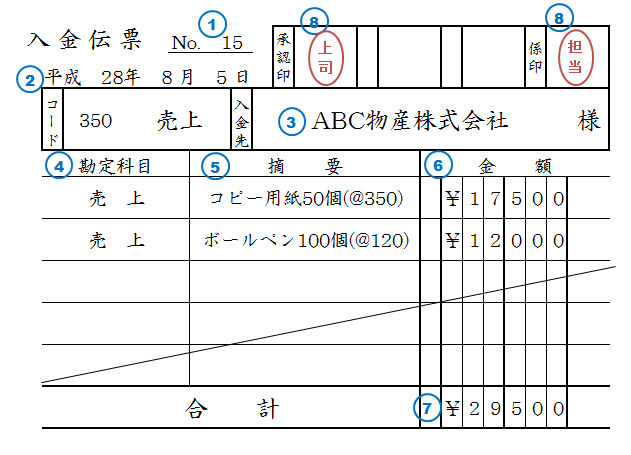 f:id:kadhinaru:20190401224010p:plain