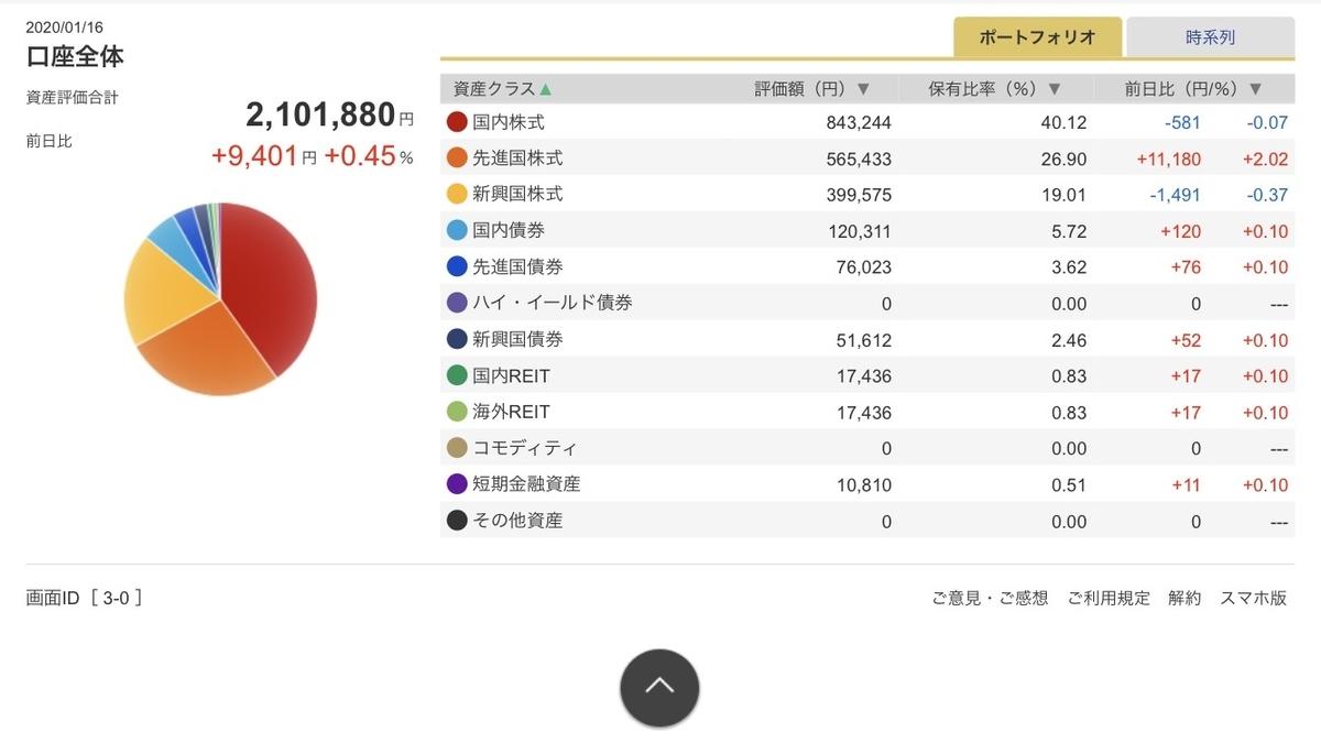 f:id:kadhinaru:20200120214804j:plain