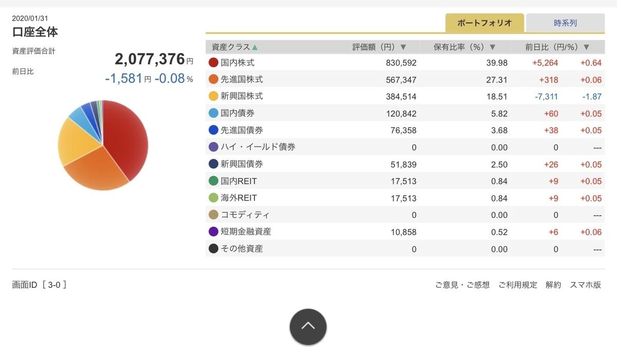 f:id:kadhinaru:20200203230340j:plain