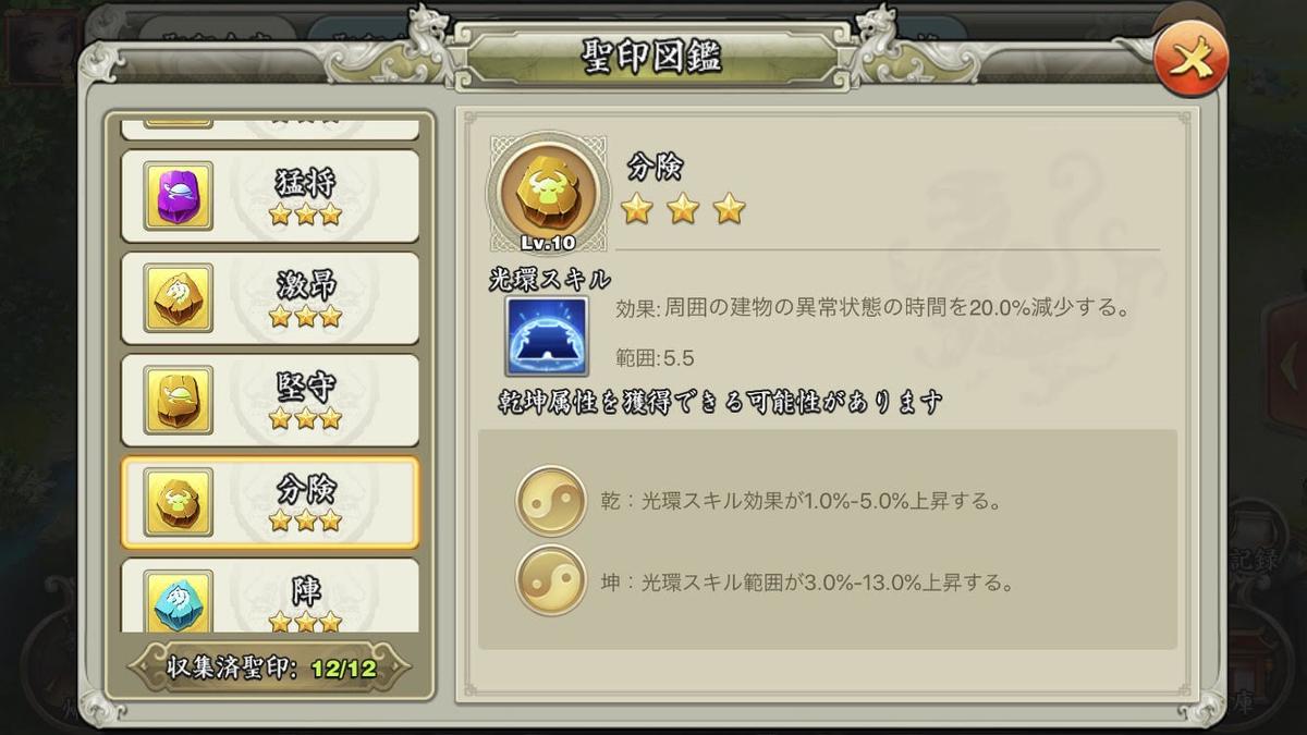 f:id:kadhinaru:20200404224627j:plain