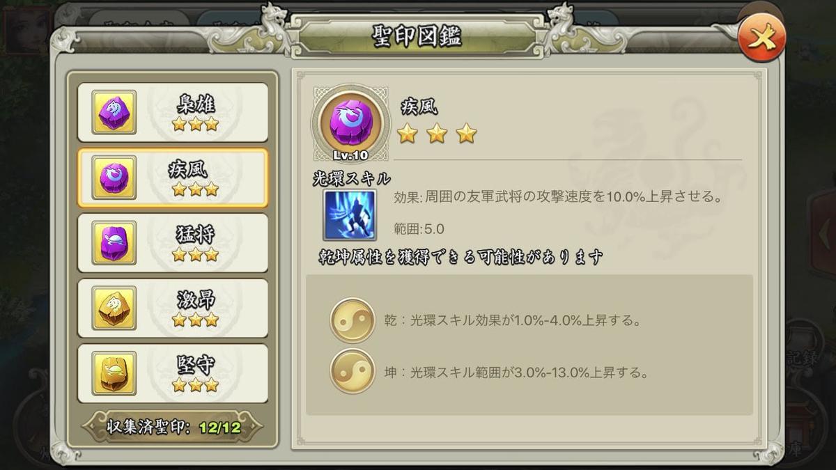 f:id:kadhinaru:20200404224642j:plain