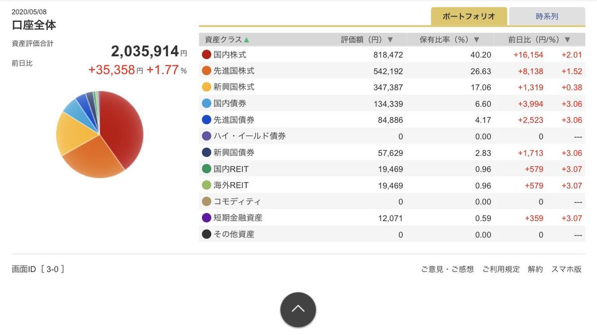 f:id:kadhinaru:20200511223807j:plain