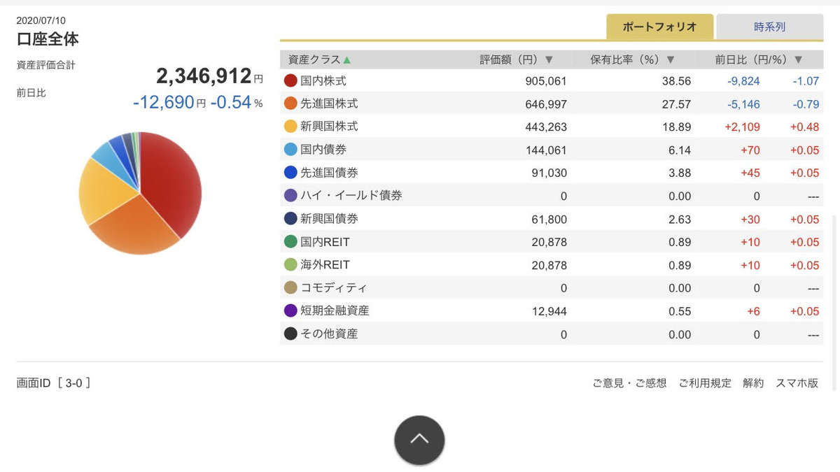 f:id:kadhinaru:20200715231916j:plain