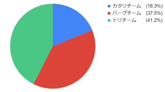 f:id:kadokawa-toko:20190426131032j:plain:w450