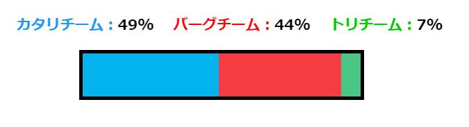 f:id:kadokawa-toko:20190504115737j:plain