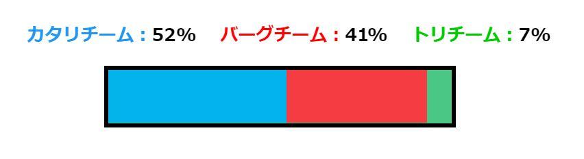 f:id:kadokawa-toko:20190506162804j:plain