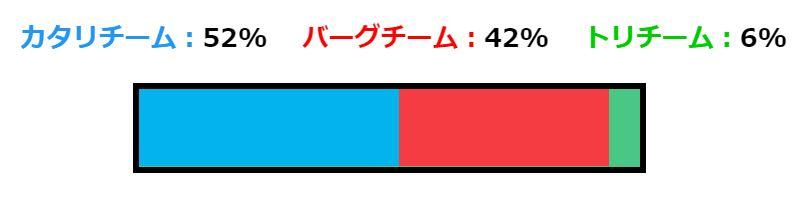 f:id:kadokawa-toko:20190507152712j:plain
