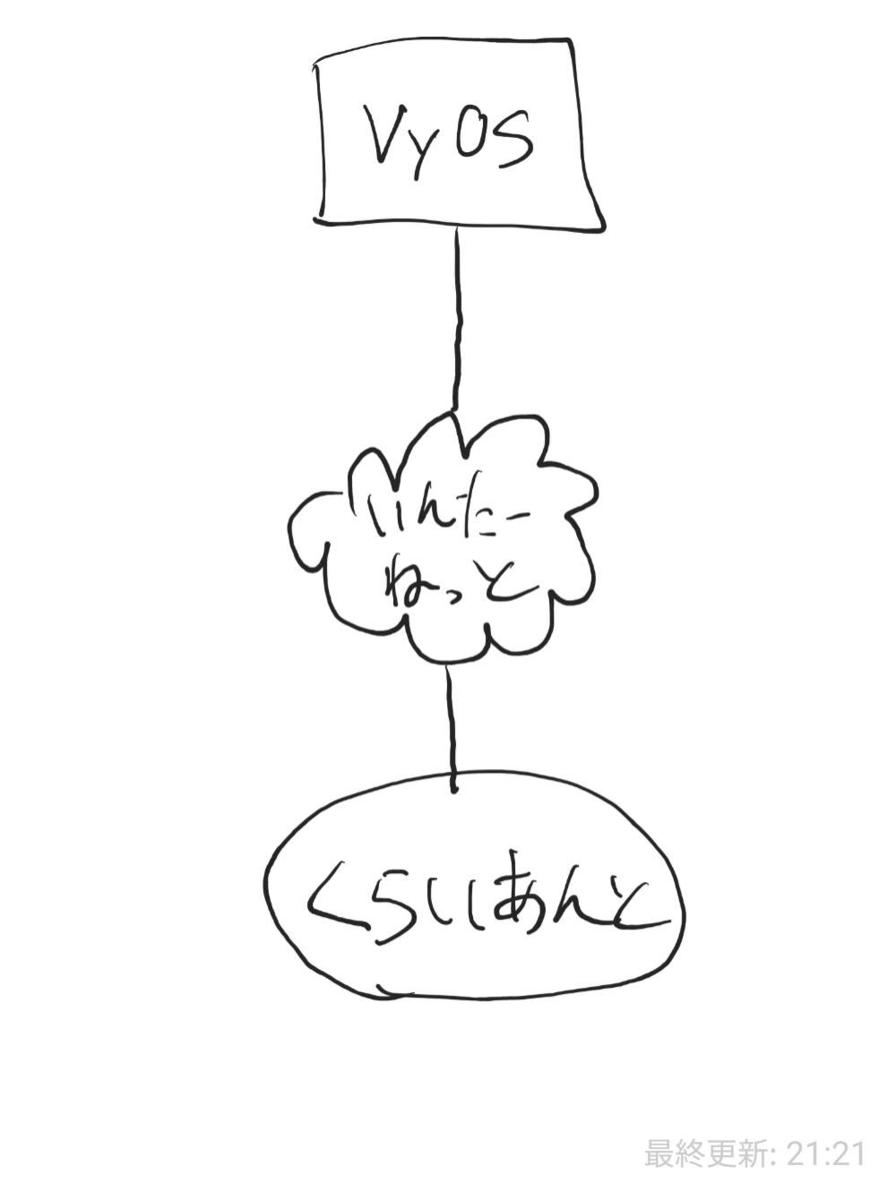 f:id:kadokusei:20191205212730p:plain