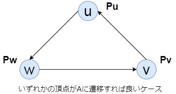f:id:kadomachi_noiri:20201020183330p:plain