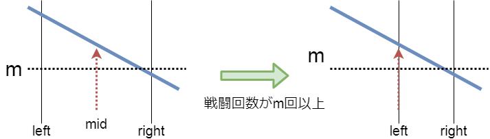 f:id:kadomachi_noiri:20201021002800p:plain