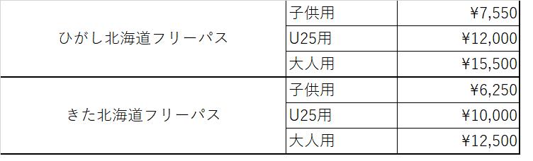 f:id:kadonashi:20180928231610p:plain