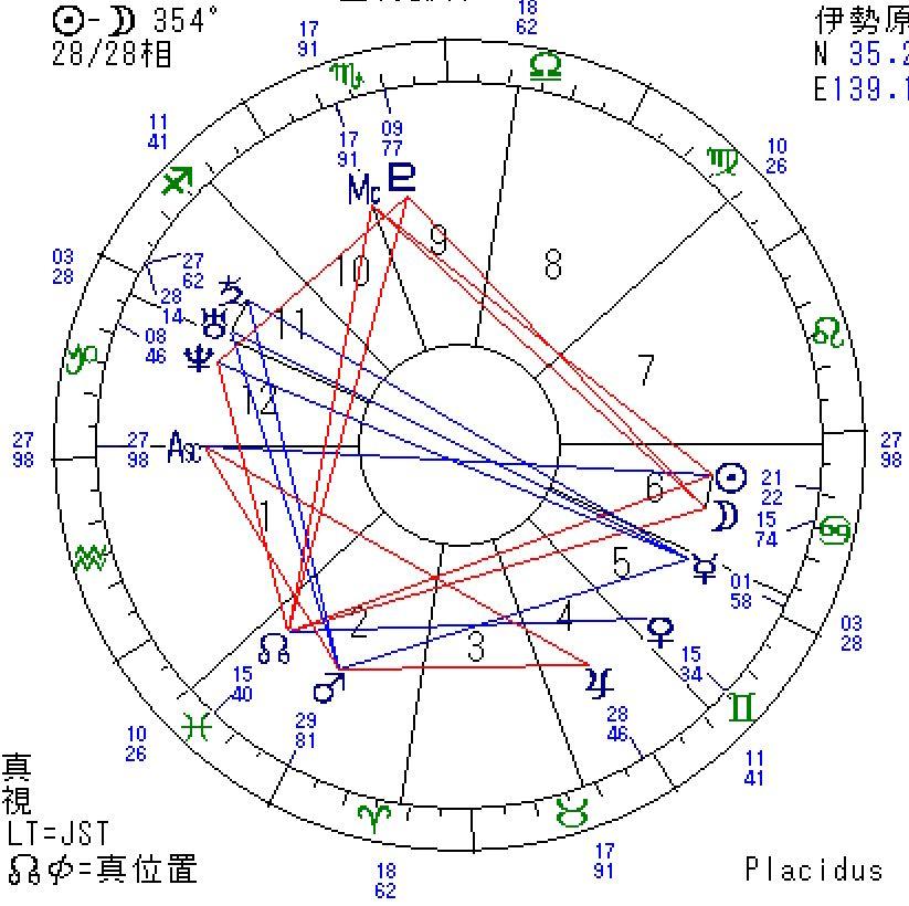 f:id:kadota-y:20170713213749j:plain