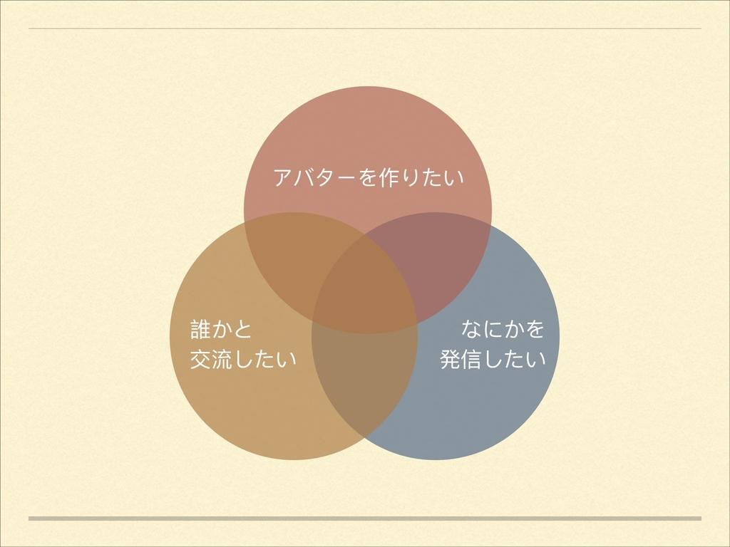 f:id:kadura-asada:20181008192039j:plain