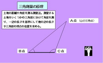 f:id:kaede18:20051130001311j:image
