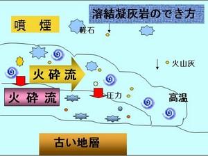 f:id:kaede18:20060223123643j:image