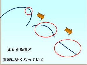 f:id:kaede18:20060620130249j:image