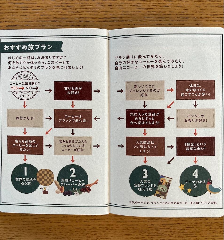 f:id:kaede_no_blog:20201214141659j:image