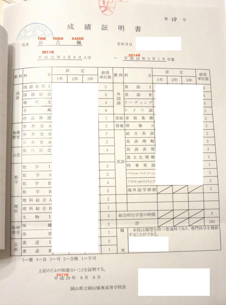 f:id:kaedetaniyoshi:20180504003009p:plain