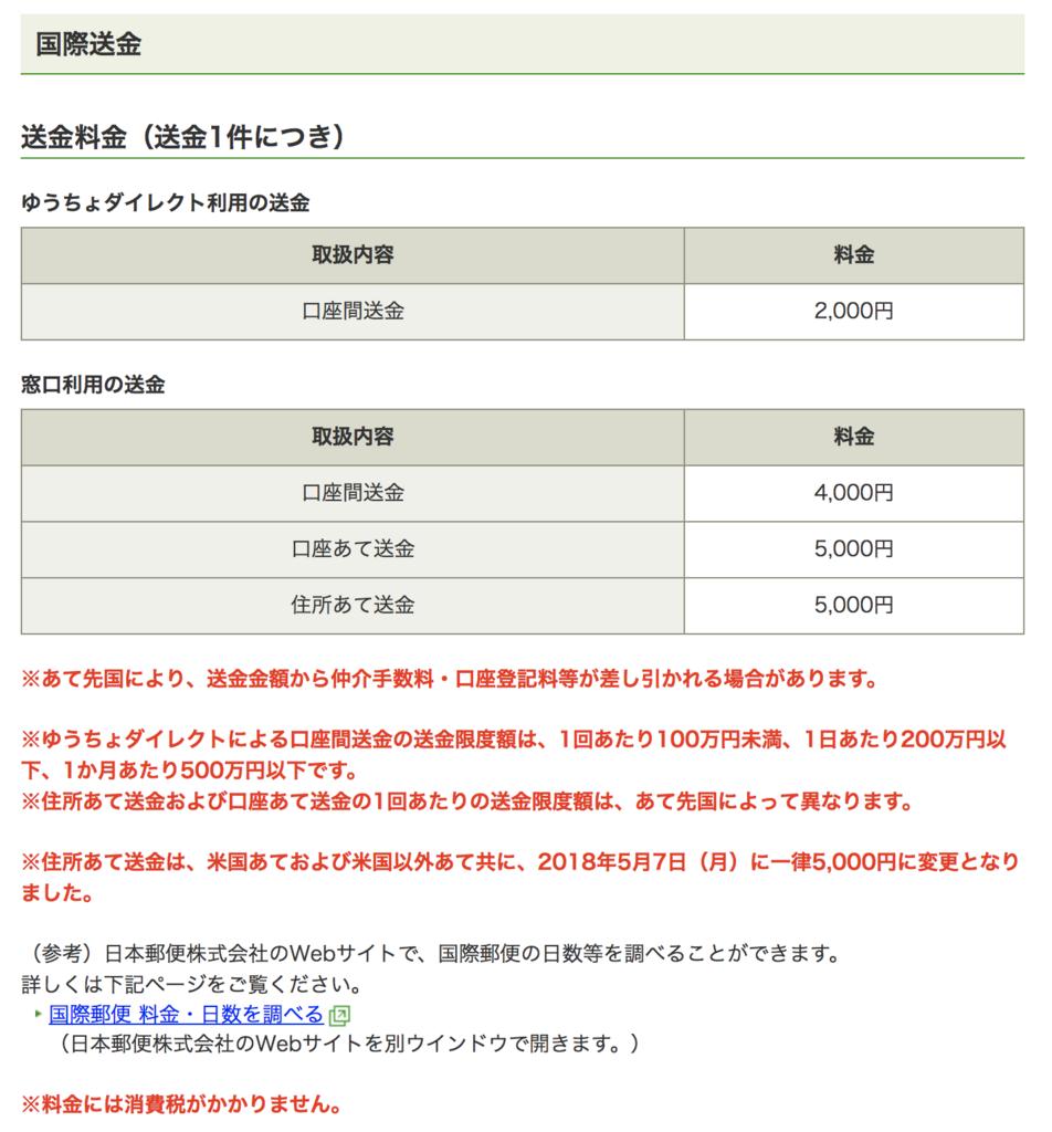 f:id:kaedetaniyoshi:20180807174630p:plain