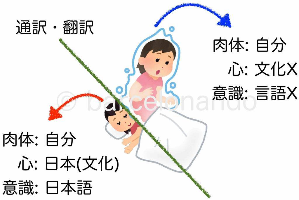 f:id:kaedetaniyoshi:20190125193915j:plain