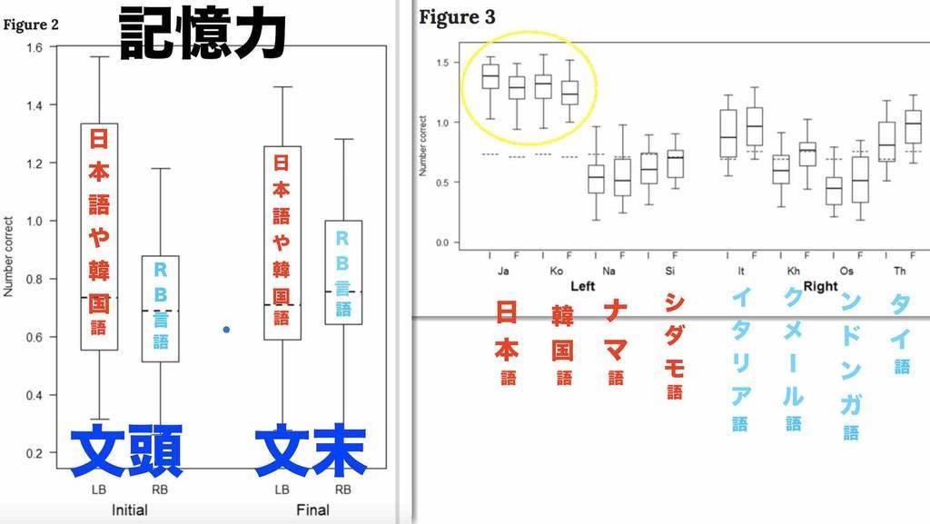 f:id:kaedetaniyoshi:20190207063211j:plain