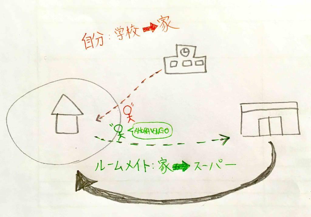 f:id:kaedetaniyoshi:20190223015147j:plain