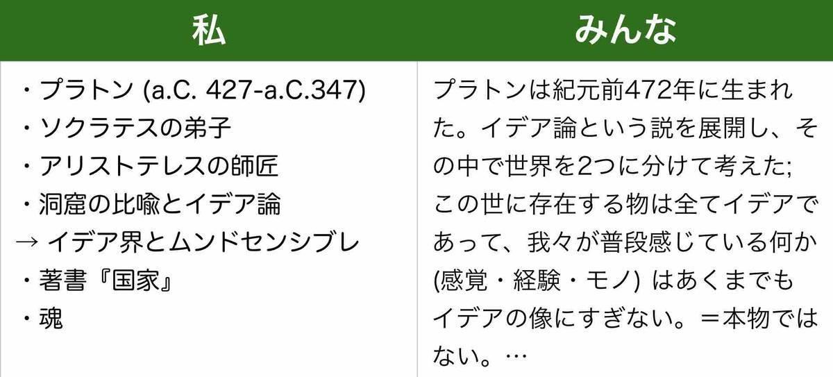 f:id:kaedetaniyoshi:20190314081033j:plain