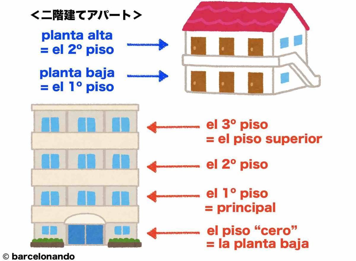 f:id:kaedetaniyoshi:20190321191835j:plain