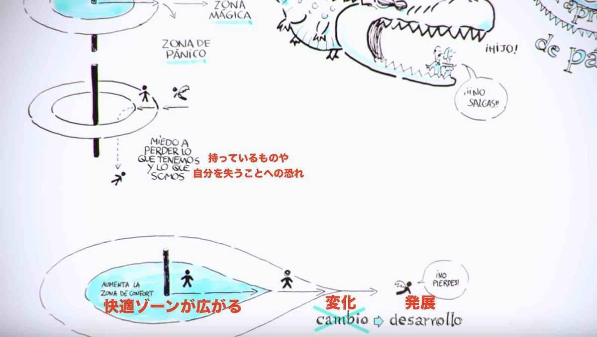 f:id:kaedetaniyoshi:20190325201908j:plain